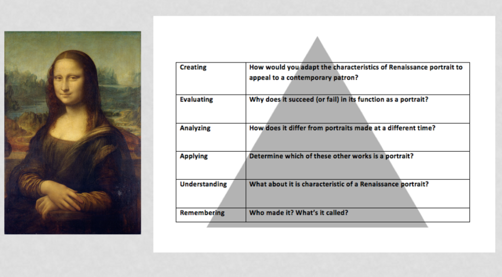 Bloom's Taxonomy aligned to visual art analysis